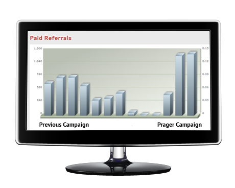 Paid Search Engine Referrals