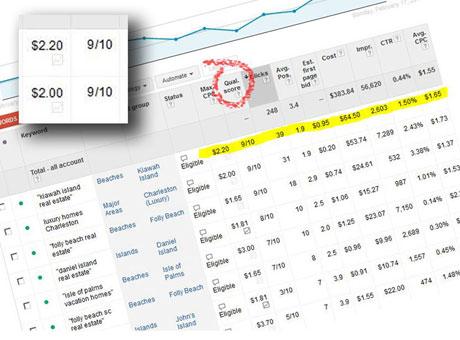 Google AdWords Quality Score 9/10